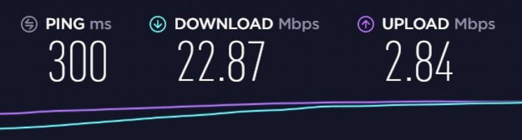 Fastest VPN Review- Best Buy, More Dodgy than Fast 7