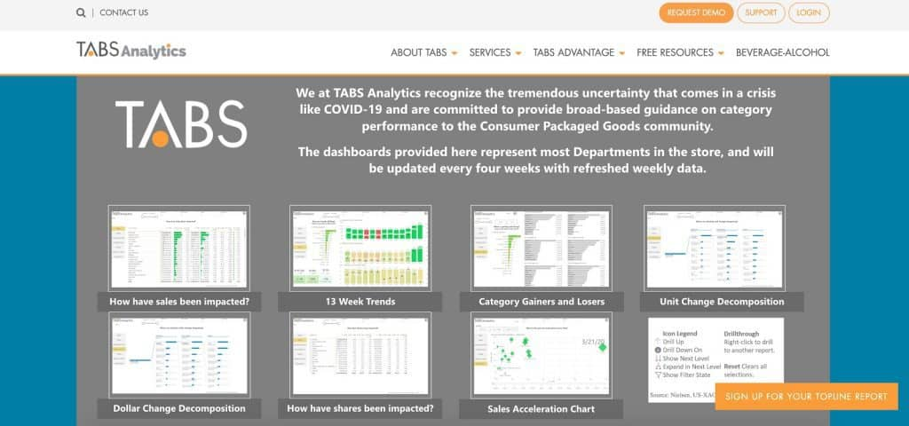 TABS Analytics